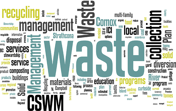 waste management business plan in nigeria Address: 1, 121 crescent, abuja, federal capital territory, nigeria tel 1: 8096184003 wm has installed, supplied and developed comprehensive waste management systems in nigeria that have stood more.