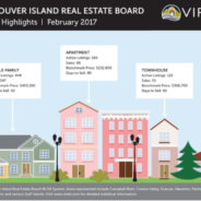 Around Town: VIREB Releases February Statistics for Real Estate Sales