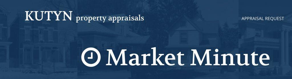 Logo Kutyn Property Appraisals