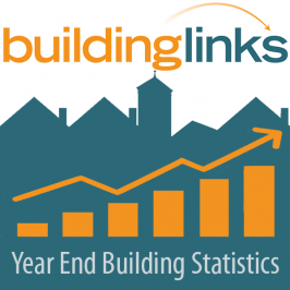 2019 Comox Valley and Campbell River building permit statistics in Around Town