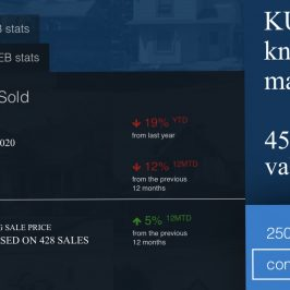 Sales down, prices stable in Around Town