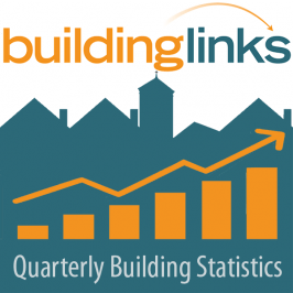 Year-to-Date Building Statistics in Around Town